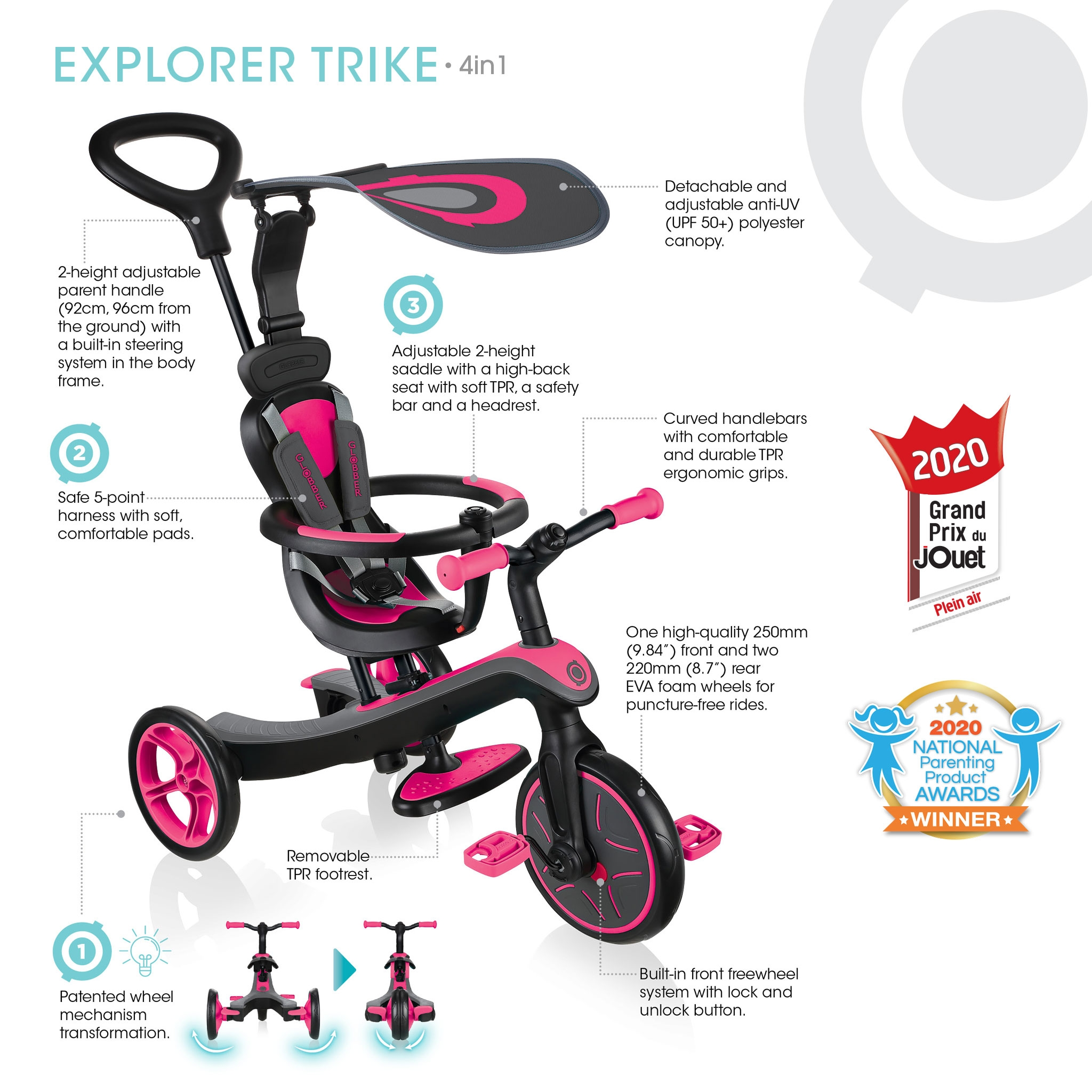Globber-EXPLORER-TRIKE-4in1-all-in-one-baby-tricycle-and-kids-balance-bike-with-tool-less-design
