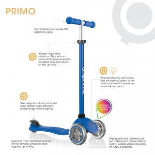 Product (hover) image of PRIMO LIGHTS