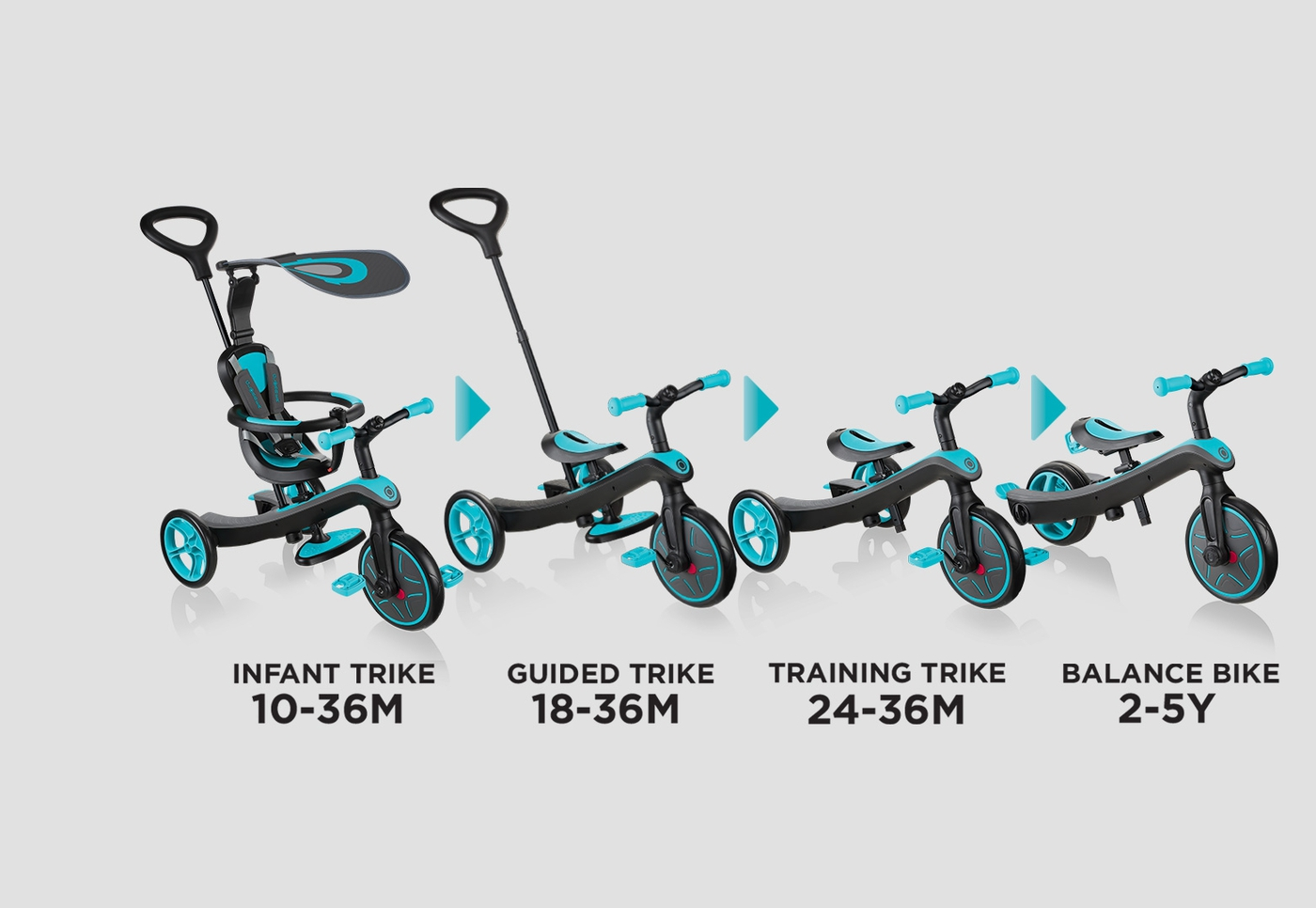 EXPLORER-TRIKE-4in1-baby-tricycle-infant-trike-guided-trike-training-bike-balance-bike