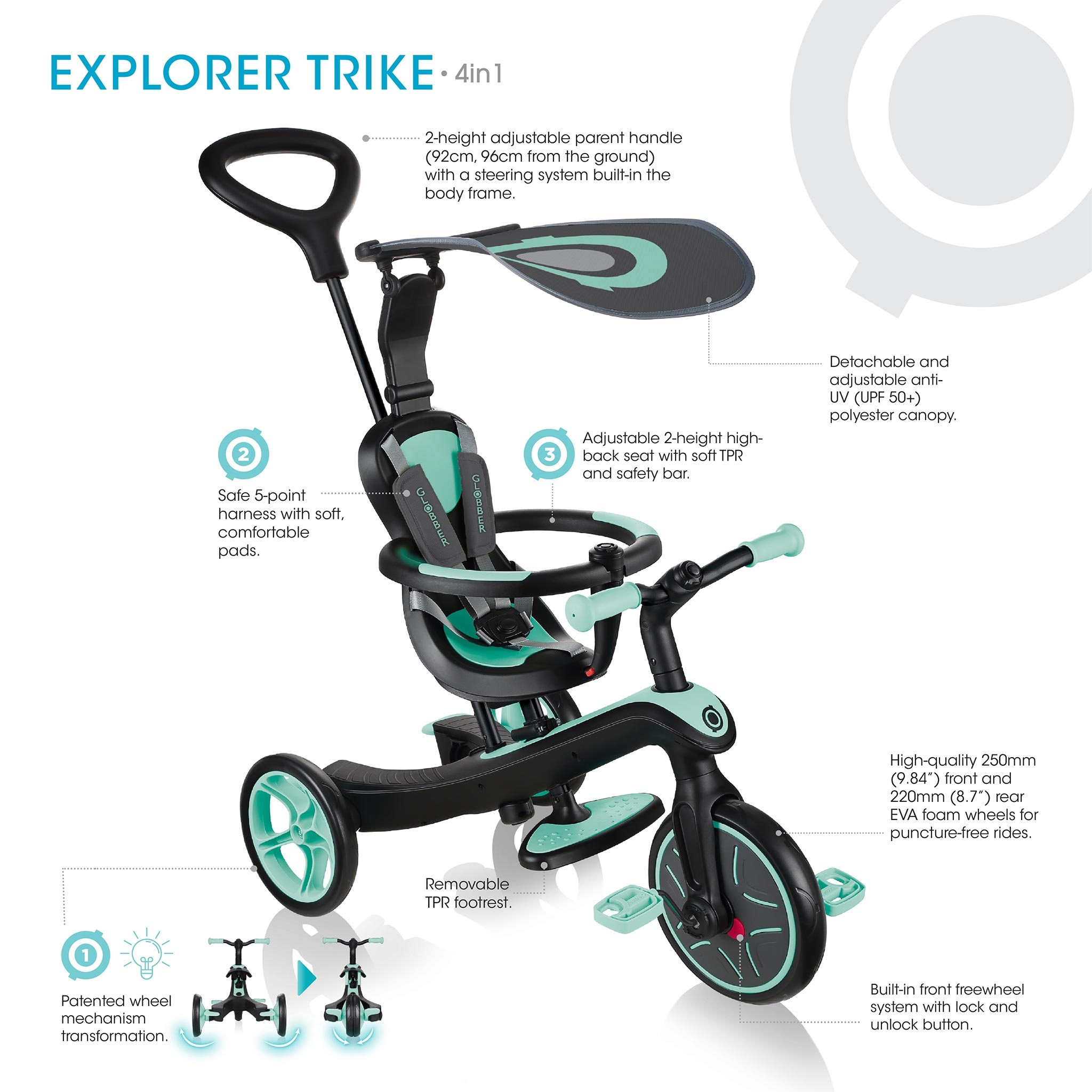 Globber-EXPLORER-TRIKE-4in1