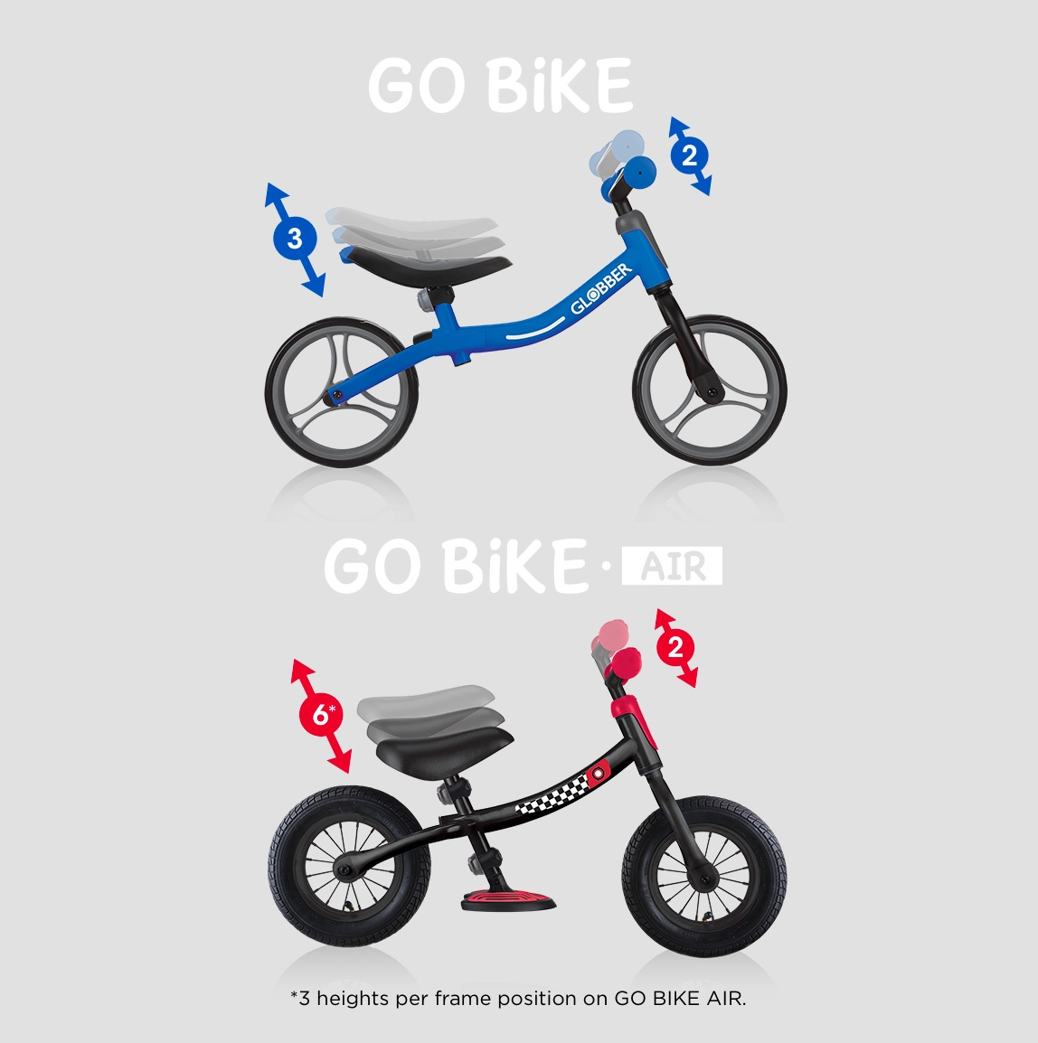 GO-BIKE-adjustable-balance-bike-for-toddlers-and-kids
